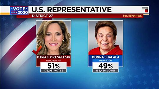District 27