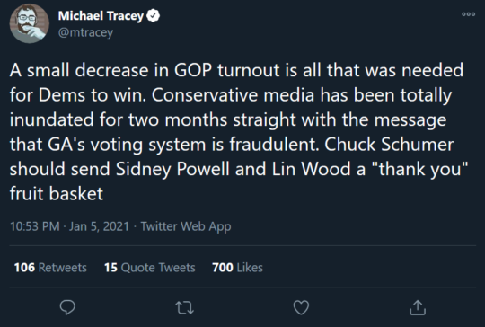 GOP Turnout