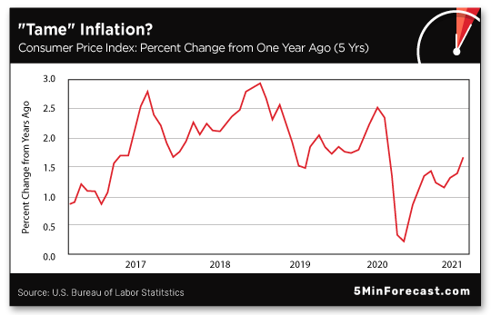Tame Inflation