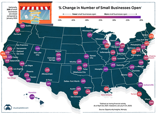 Change # of Small Bz